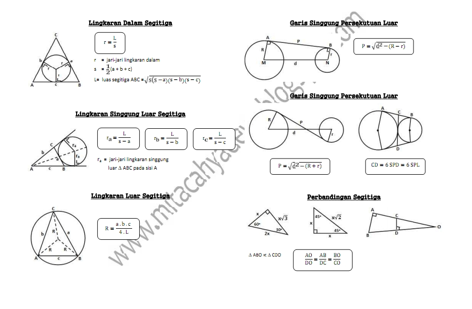 Kumpulan Rumus Matematika Smp Kelas Viii Emcide